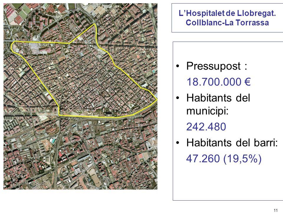 11 LHospitalet de Llobregat. Collblanc-La Torrassa Pressupost : 18.700.000 Habitants del municipi: 242.480 Habitants del barri: 47.260 (19,5%)