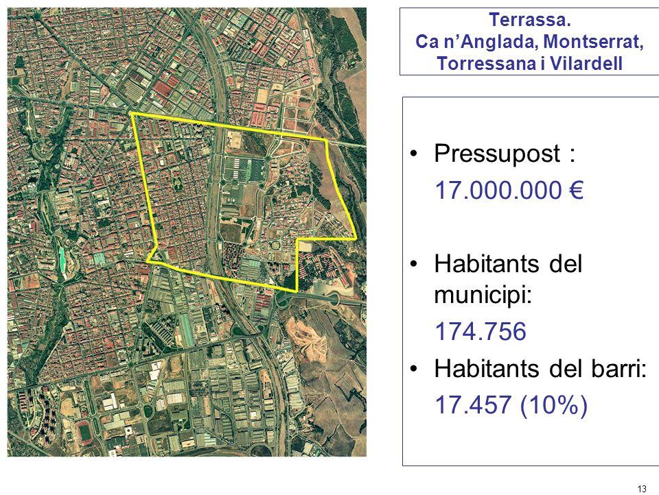 13 Terrassa. Ca nAnglada, Montserrat, Torressana i Vilardell Pressupost : 17.000.000 Habitants del municipi: 174.756 Habitants del barri: 17.457 (10%)