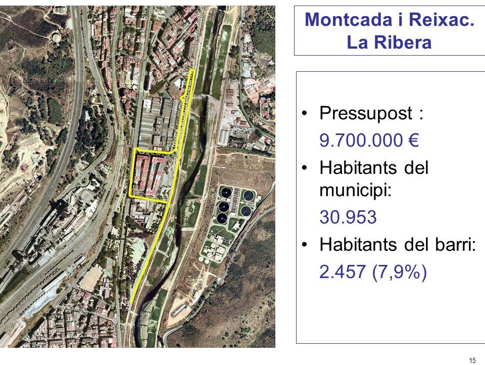 15 Montcada i Reixac. La Ribera Pressupost : 9.700.000 Habitants del municipi: 30.953 Habitants del barri: 2.457 (7,9%)