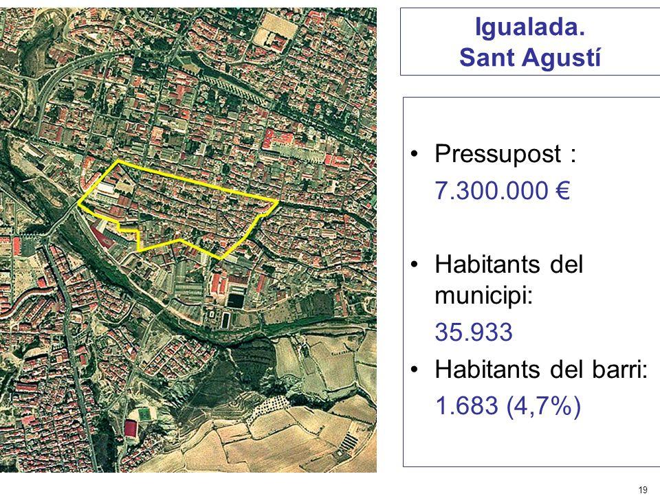 19 Igualada. Sant Agustí Pressupost : 7.300.000 Habitants del municipi: 35.933 Habitants del barri: 1.683 (4,7%)