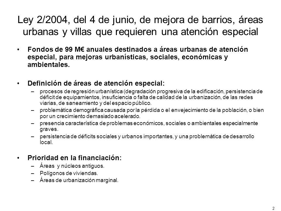 2 Ley 2/2004, del 4 de junio, de mejora de barrios, áreas urbanas y villas que requieren una atención especial Fondos de 99 M anuales destinados a áre