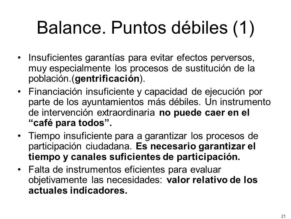 21 Balance. Puntos débiles (1) Insuficientes garantías para evitar efectos perversos, muy especialmente los procesos de sustitución de la población.(g