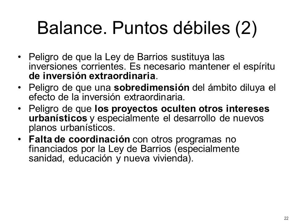 22 Balance. Puntos débiles (2) Peligro de que la Ley de Barrios sustituya las inversiones corrientes. Es necesario mantener el espíritu de inversión e