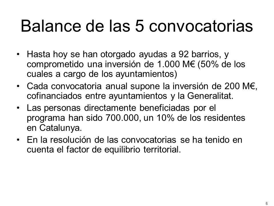 6 Balance de las 5 convocatorias Hasta hoy se han otorgado ayudas a 92 barrios, y comprometido una inversión de 1.000 M (50% de los cuales a cargo de