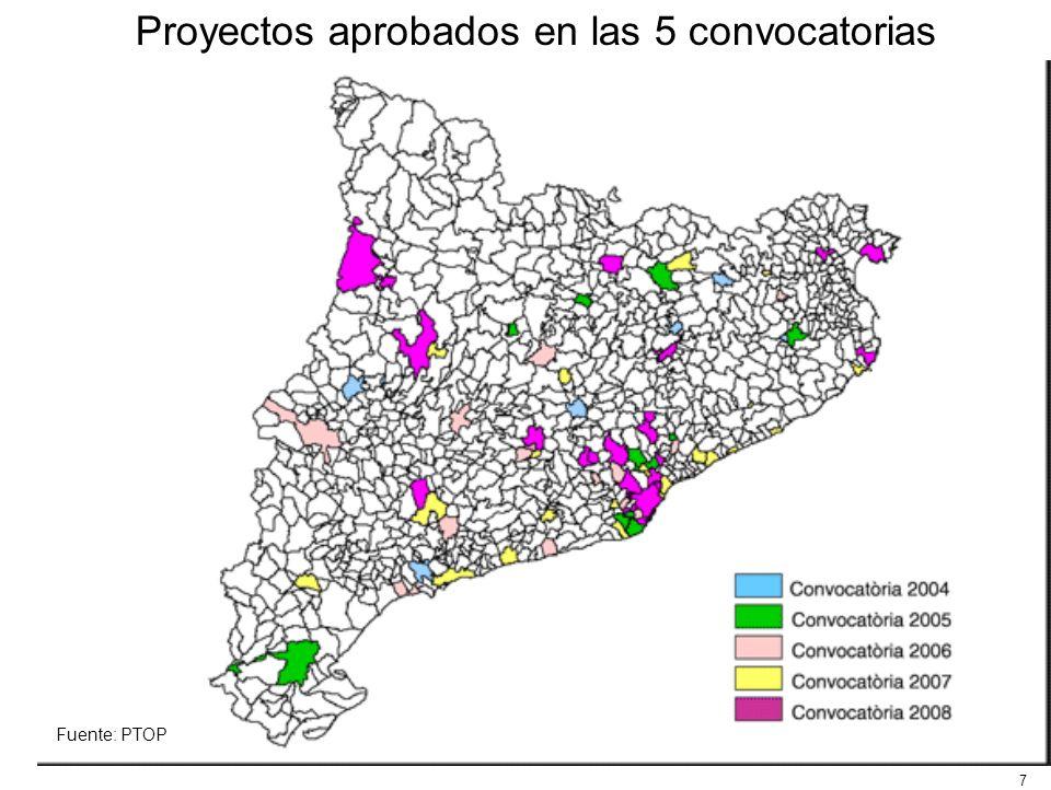7 Proyectos aprobados en las 5 convocatorias Fuente: PTOP