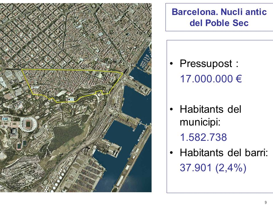 9 Barcelona. Nucli antic del Poble Sec Pressupost : 17.000.000 Habitants del municipi: 1.582.738 Habitants del barri: 37.901 (2,4%)