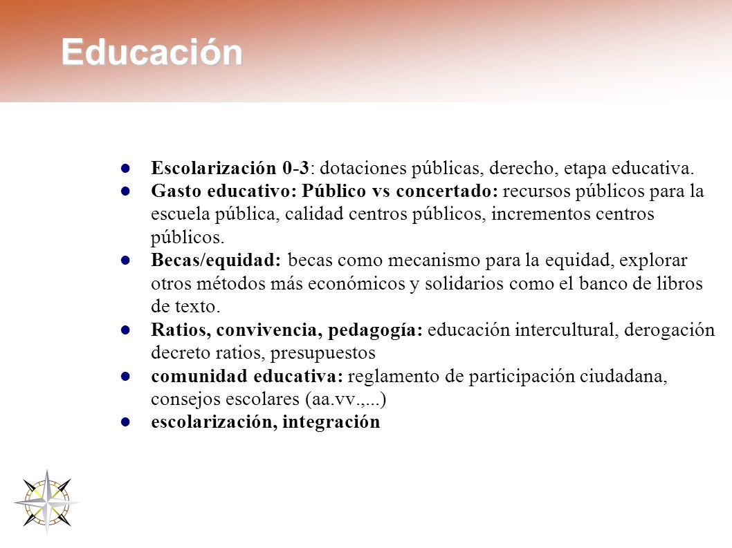 Educación Escolarización 0-3: dotaciones públicas, derecho, etapa educativa. Gasto educativo: Público vs concertado: recursos públicos para la escuela