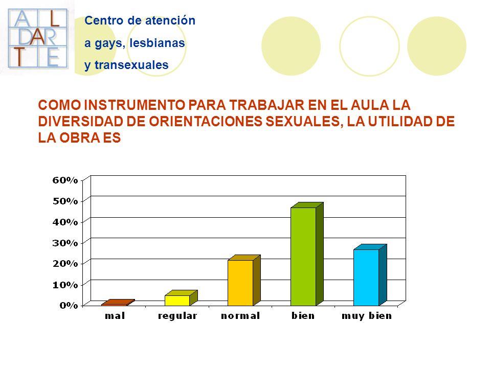 COMO INSTRUMENTO PARA TRABAJAR EN EL AULA LA DIVERSIDAD DE ORIENTACIONES SEXUALES, LA UTILIDAD DE LA OBRA ES Centro de atención a gays, lesbianas y transexuales