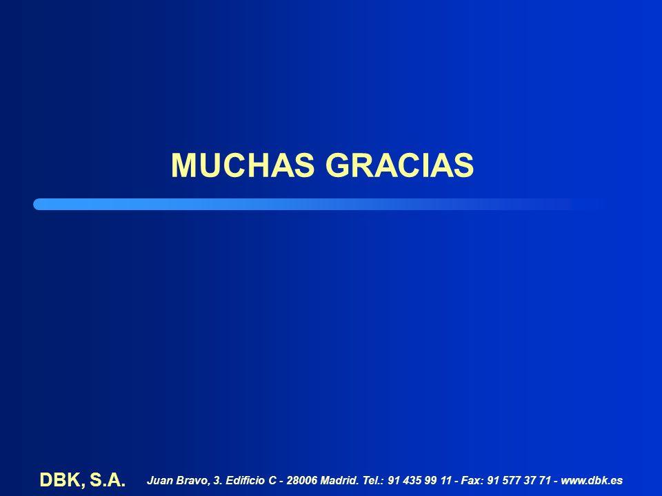 MUCHAS GRACIAS Juan Bravo, 3. Edificio C - 28006 Madrid.