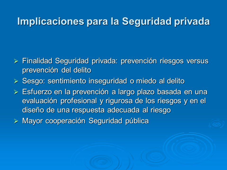 Implicaciones para la Seguridad privada Finalidad Seguridad privada: prevención riesgos versus prevención del delito Finalidad Seguridad privada: prev