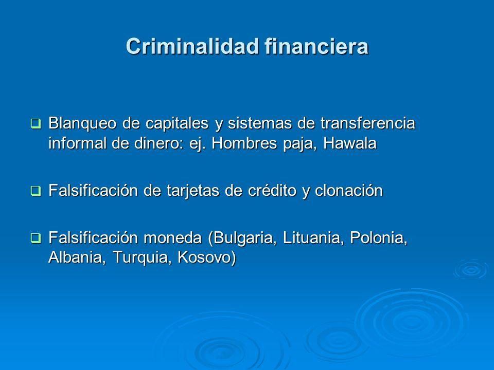 Criminalidad financiera Blanqueo de capitales y sistemas de transferencia informal de dinero: ej. Hombres paja, Hawala Blanqueo de capitales y sistema