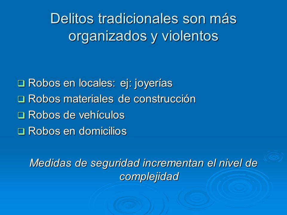Delitos tradicionales son más organizados y violentos Robos en locales: ej: joyerías Robos en locales: ej: joyerías Robos materiales de construcción R
