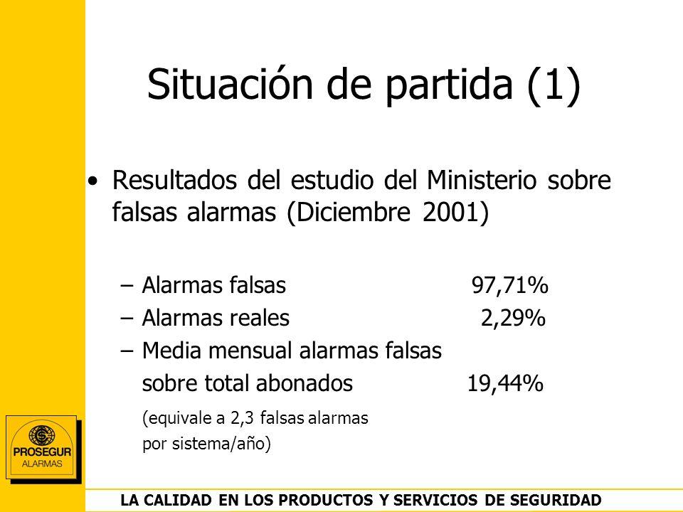 DEPARTAMENTO OPERACIONES LA CALIDAD EN LOS PRODUCTOS Y SERVICIOS DE SEGURIDAD Situación de partida (1) Resultados del estudio del Ministerio sobre fal