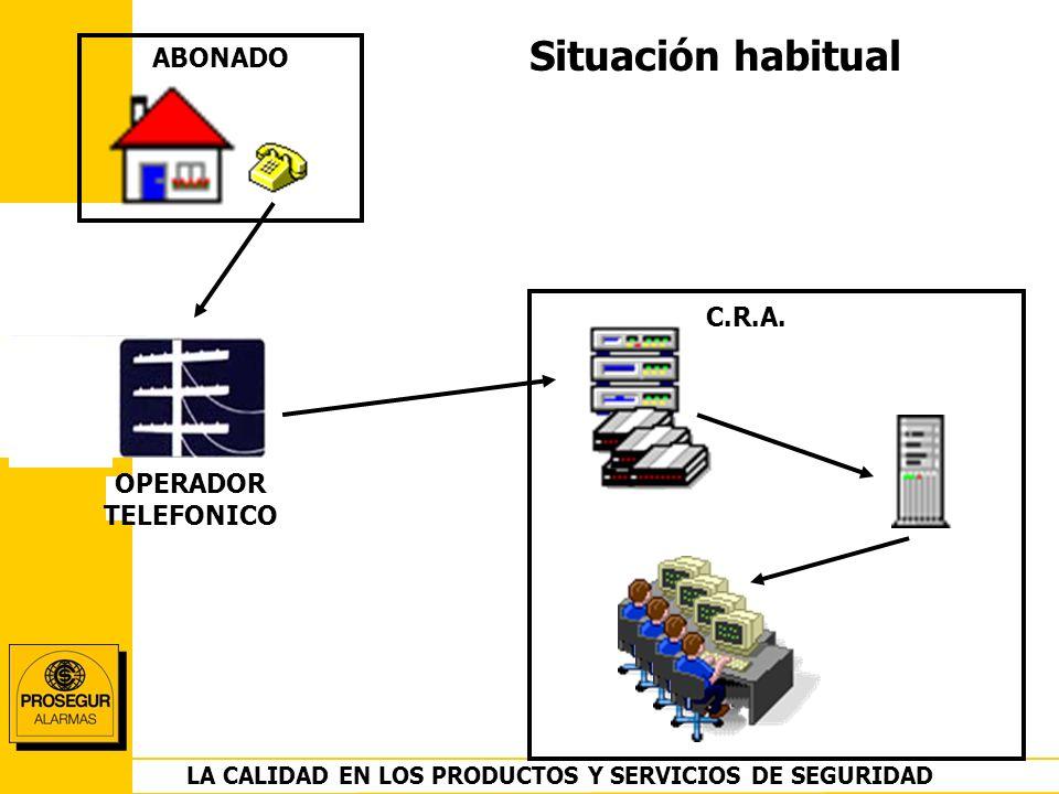 DEPARTAMENTO OPERACIONES LA CALIDAD EN LOS PRODUCTOS Y SERVICIOS DE SEGURIDAD OPERADOR TELEFONICO ABONADO C.R.A. Situación habitual