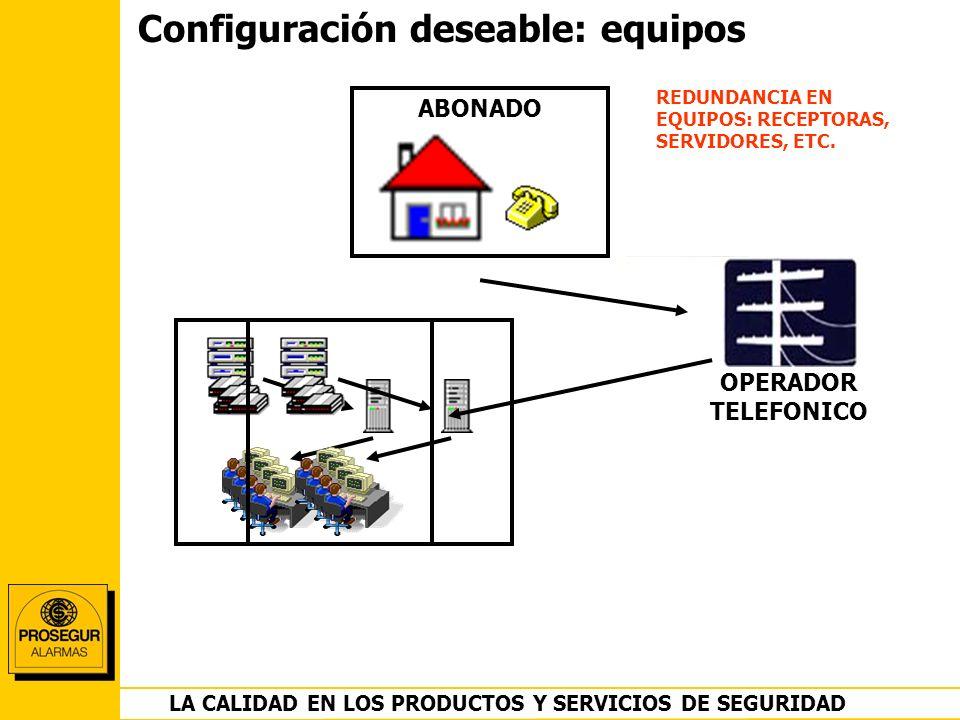 DEPARTAMENTO OPERACIONES LA CALIDAD EN LOS PRODUCTOS Y SERVICIOS DE SEGURIDAD ABONADO Configuración deseable: equipos OPERADOR TELEFONICO REDUNDANCIA