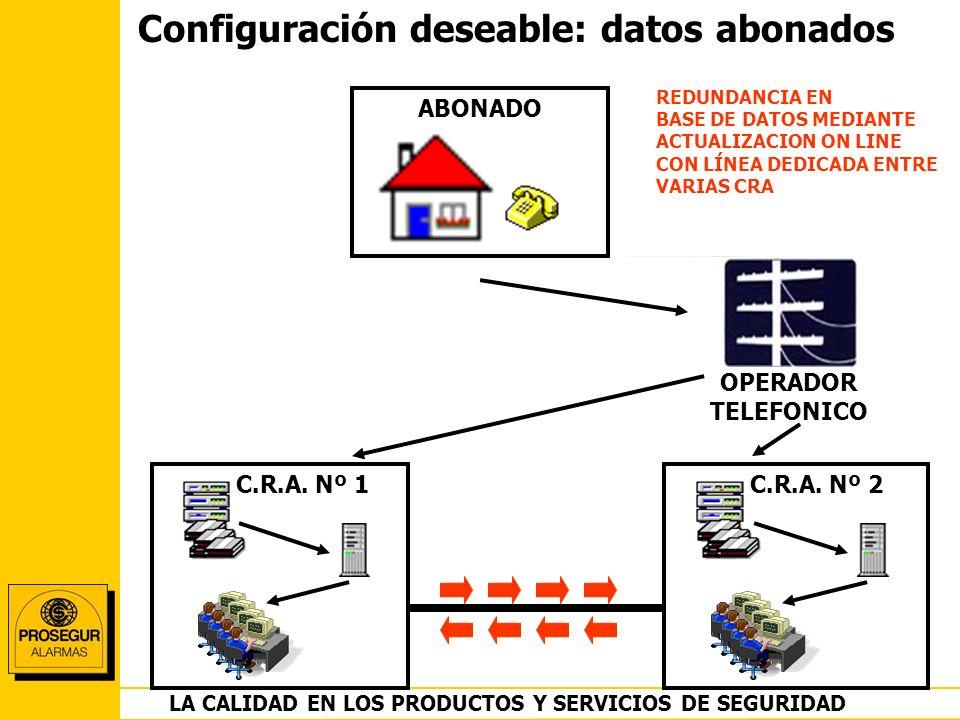 DEPARTAMENTO OPERACIONES LA CALIDAD EN LOS PRODUCTOS Y SERVICIOS DE SEGURIDAD ABONADO Configuración deseable: datos abonados C.R.A. Nº 1C.R.A. Nº 2 OP