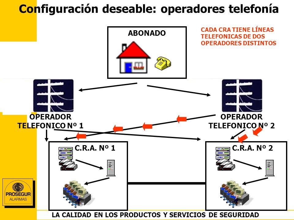 DEPARTAMENTO OPERACIONES LA CALIDAD EN LOS PRODUCTOS Y SERVICIOS DE SEGURIDAD OPERADOR TELEFONICO Nº 1 ABONADO Configuración deseable: operadores tele