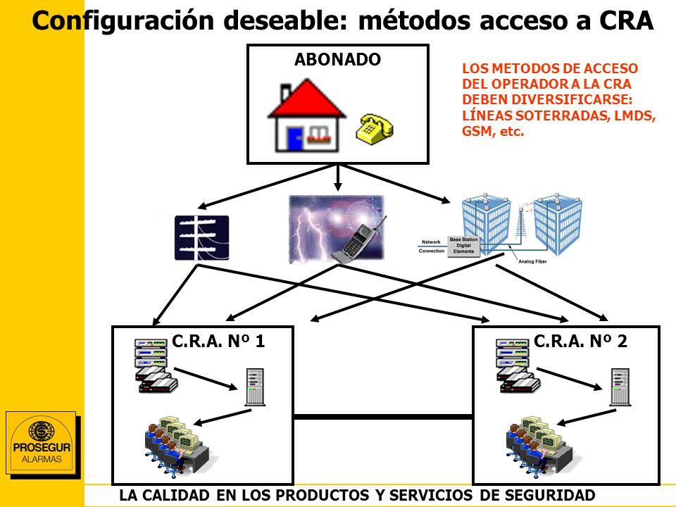 DEPARTAMENTO OPERACIONES LA CALIDAD EN LOS PRODUCTOS Y SERVICIOS DE SEGURIDAD ABONADO Configuración deseable: métodos acceso a CRA C.R.A. Nº 1C.R.A. N