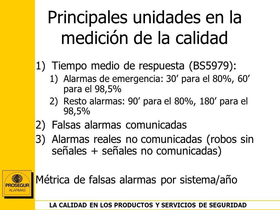 DEPARTAMENTO OPERACIONES LA CALIDAD EN LOS PRODUCTOS Y SERVICIOS DE SEGURIDAD Principales unidades en la medición de la calidad 1)Tiempo medio de resp