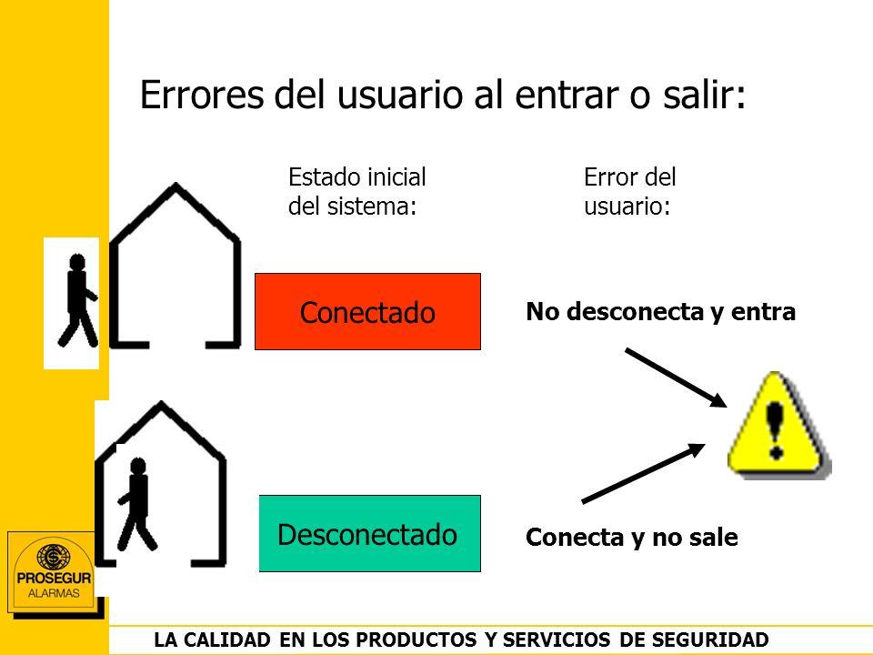 DEPARTAMENTO OPERACIONES LA CALIDAD EN LOS PRODUCTOS Y SERVICIOS DE SEGURIDAD Errores del usuario al entrar o salir: Desconectado Conectado Estado ini