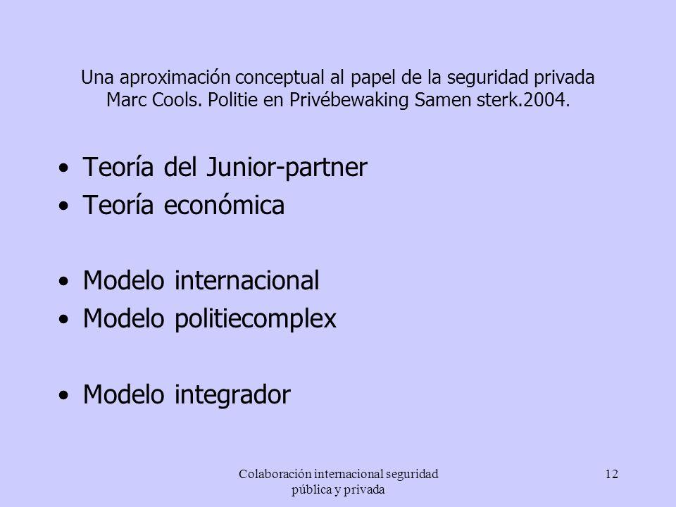 Colaboración internacional seguridad pública y privada 12 Una aproximación conceptual al papel de la seguridad privada Marc Cools. Politie en Privébew