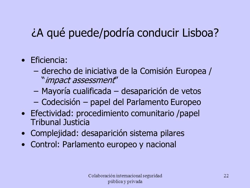 Colaboración internacional seguridad pública y privada 22 ¿A qué puede/podría conducir Lisboa? Eficiencia: –derecho de iniciativa de la Comisión Europ