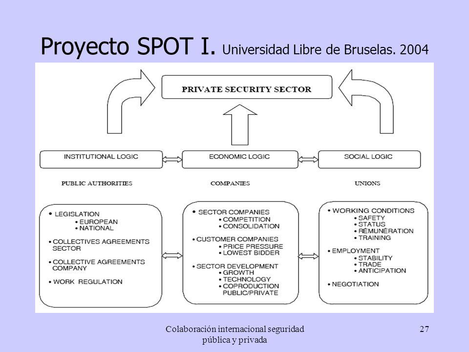 Colaboración internacional seguridad pública y privada 27 Proyecto SPOT I. Universidad Libre de Bruselas. 2004