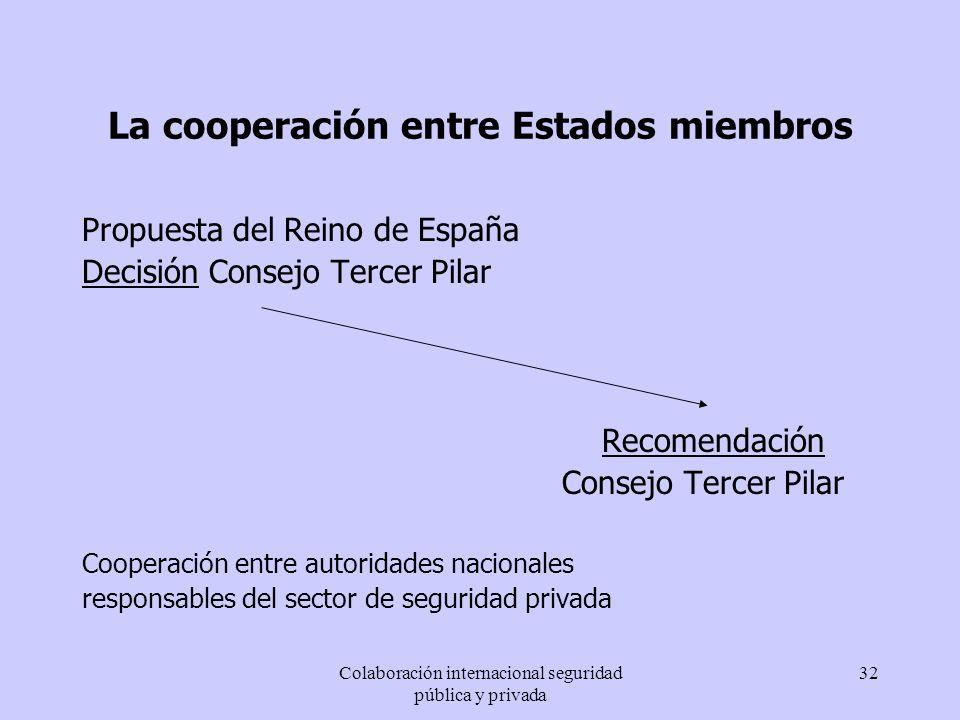 Colaboración internacional seguridad pública y privada 32 La cooperación entre Estados miembros Propuesta del Reino de España Decisión Consejo Tercer