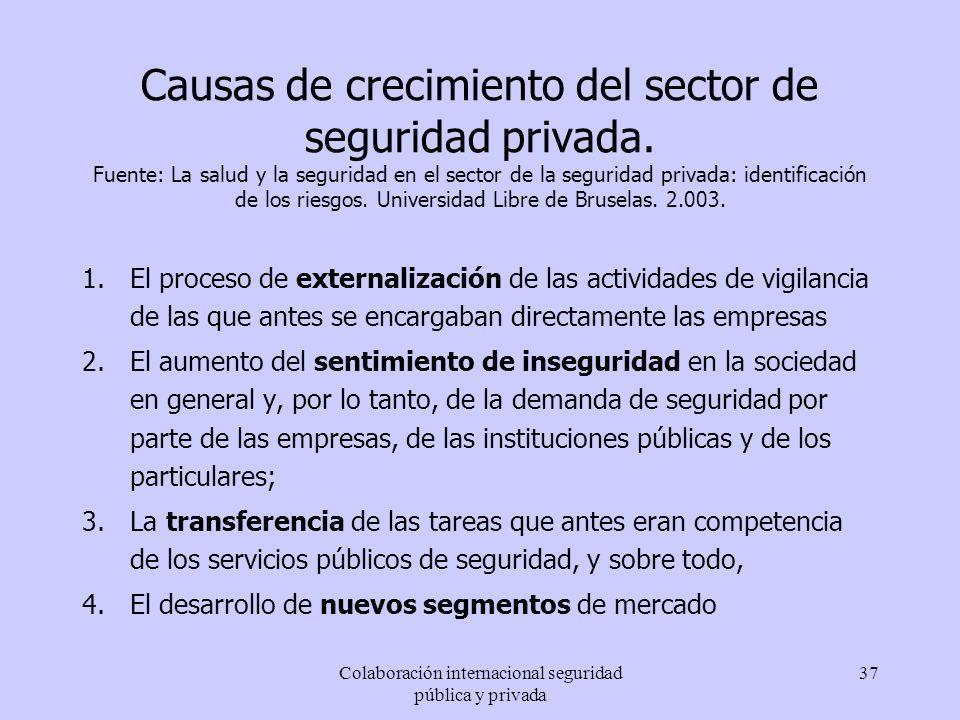 Colaboración internacional seguridad pública y privada 37 Causas de crecimiento del sector de seguridad privada. Fuente: La salud y la seguridad en el