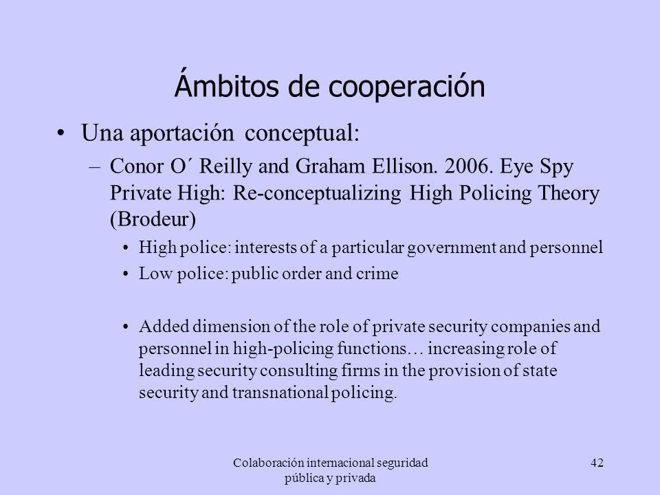 Colaboración internacional seguridad pública y privada 42 Ámbitos de cooperación Una aportación conceptual: –Conor O´ Reilly and Graham Ellison. 2006.