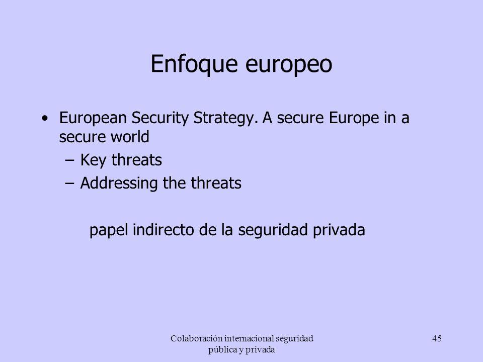 Colaboración internacional seguridad pública y privada 45 Enfoque europeo European Security Strategy. A secure Europe in a secure world –Key threats –