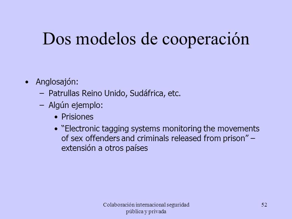 Colaboración internacional seguridad pública y privada 52 Dos modelos de cooperación Anglosajón: –Patrullas Reino Unido, Sudáfrica, etc. –Algún ejempl