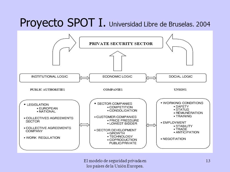 El modelo de seguridad privada en los países de la Unión Europea. 13 Proyecto SPOT I. Universidad Libre de Bruselas. 2004