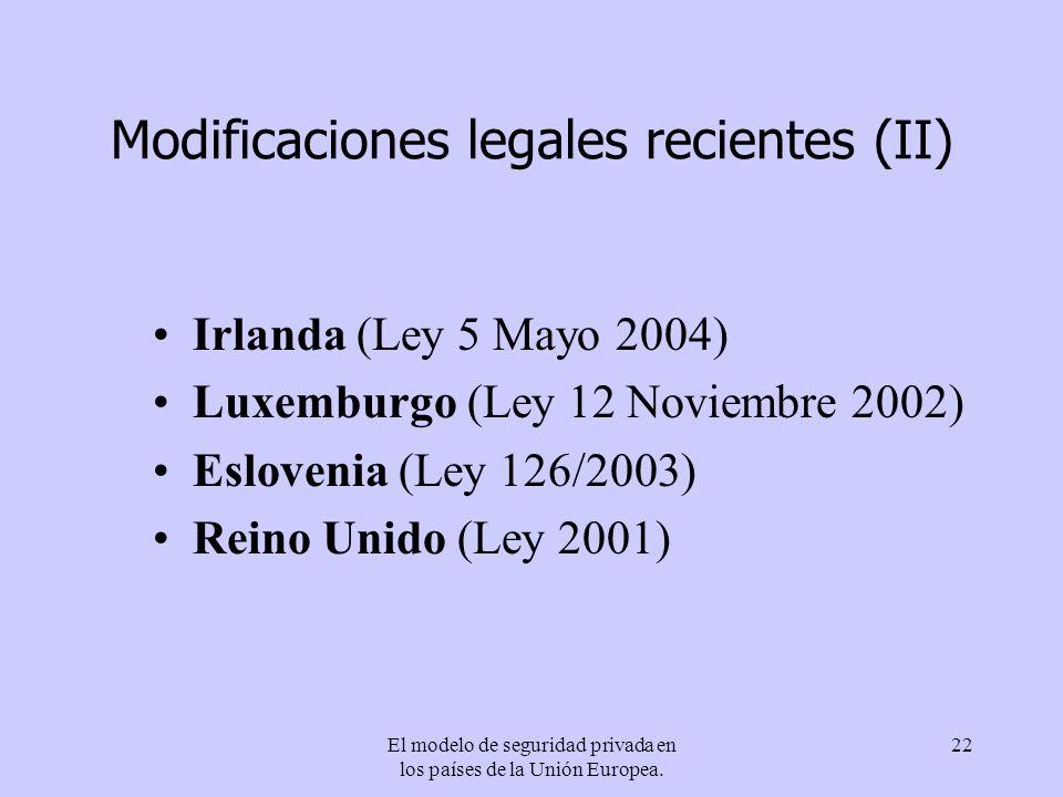 El modelo de seguridad privada en los países de la Unión Europea. 22 Modificaciones legales recientes (II) Irlanda (Ley 5 Mayo 2004) Luxemburgo (Ley 1