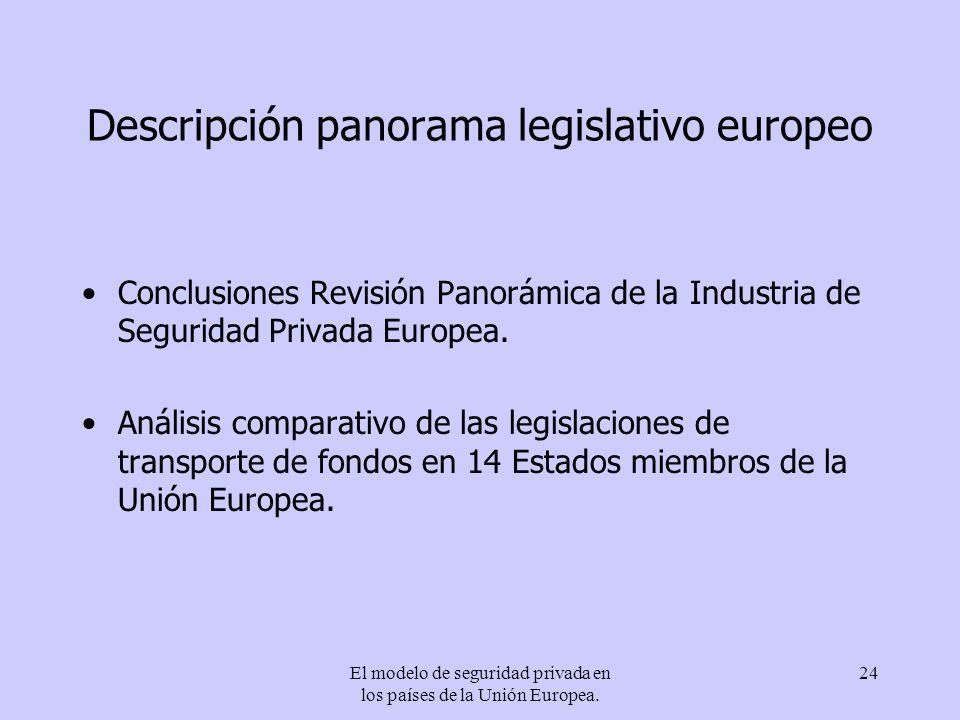 El modelo de seguridad privada en los países de la Unión Europea. 24 Descripción panorama legislativo europeo Conclusiones Revisión Panorámica de la I