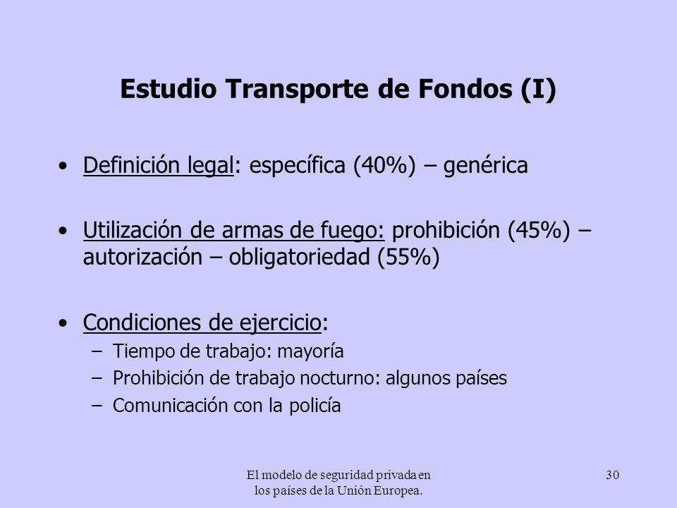 El modelo de seguridad privada en los países de la Unión Europea. 30 Estudio Transporte de Fondos (I) Definición legal: específica (40%) – genérica Ut