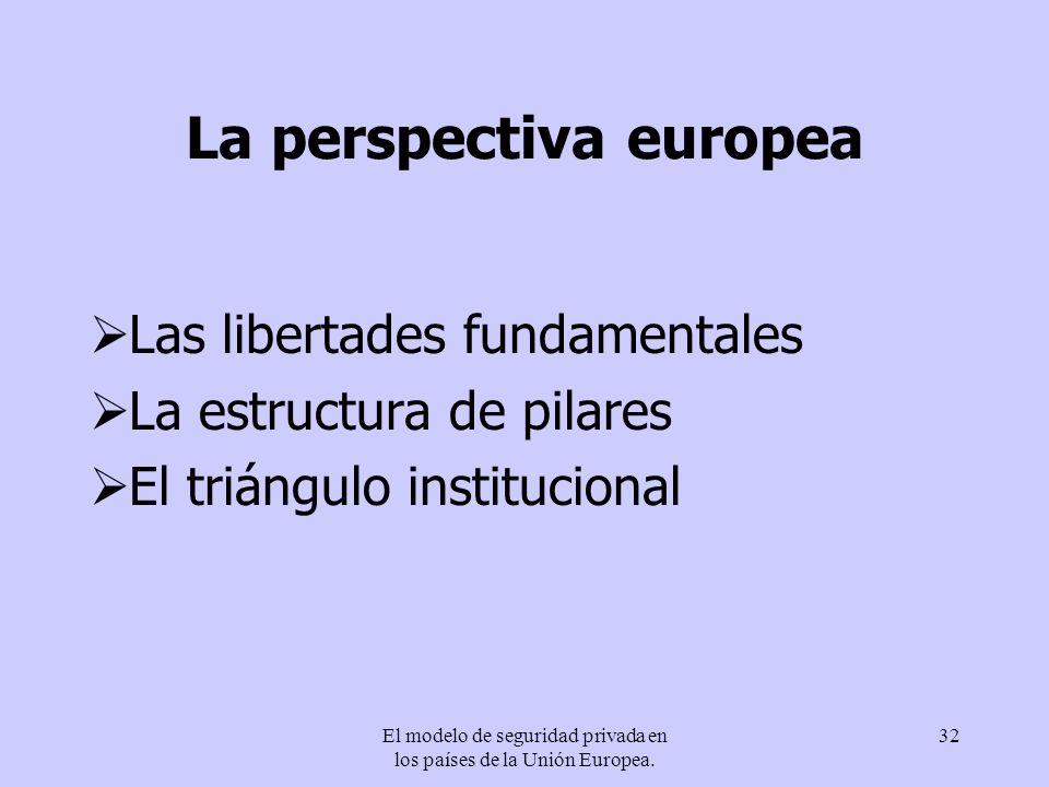 El modelo de seguridad privada en los países de la Unión Europea. 32 La perspectiva europea Las libertades fundamentales La estructura de pilares El t