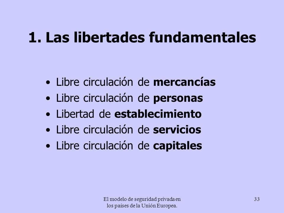 El modelo de seguridad privada en los países de la Unión Europea. 33 1. Las libertades fundamentales Libre circulación de mercancías Libre circulación
