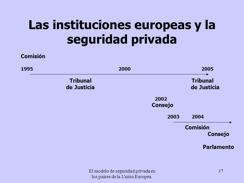 El modelo de seguridad privada en los países de la Unión Europea. 37 Las instituciones europeas y la seguridad privada Comisión 19952000 2005Tribunal