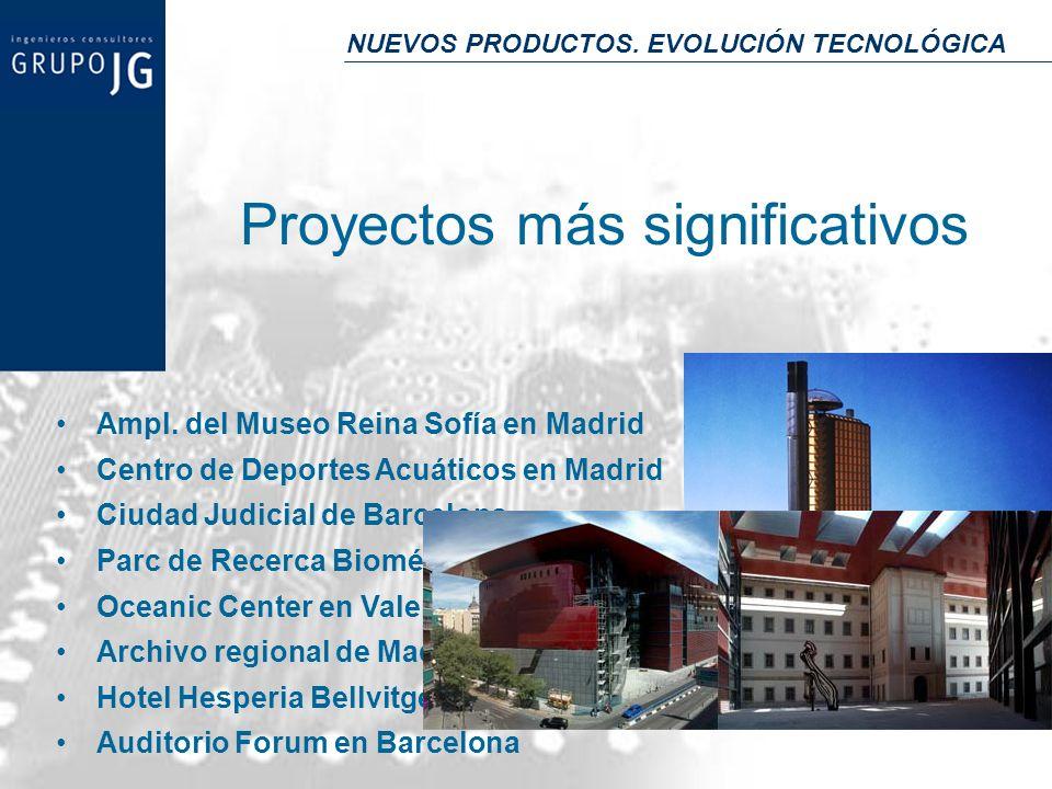 NUEVOS PRODUCTOS. EVOLUCIÓN TECNOLÓGICA Proyectos más significativos Ampl.
