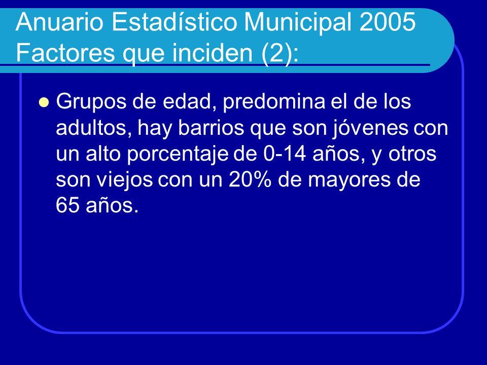 Anuario Estadístico Municipal 2005 Factores que inciden (2): Grupos de edad, predomina el de los adultos, hay barrios que son jóvenes con un alto porcentaje de 0-14 años, y otros son viejos con un 20% de mayores de 65 años.