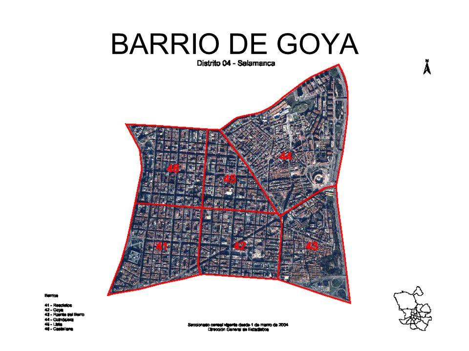BARRIO DE GOYA