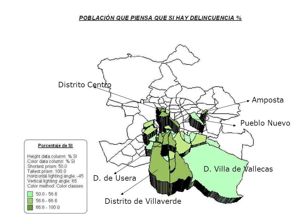 Amposta Pueblo Nuevo Distrito Centro D. Villa de Vallecas Distrito de Villaverde D. de Usera