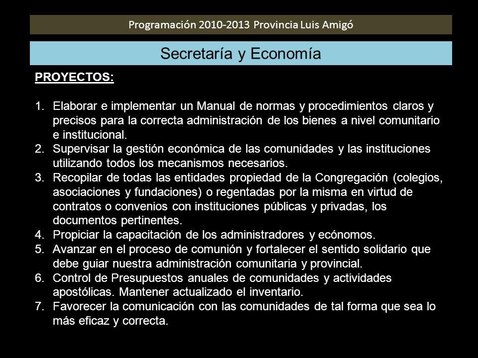 Programación 2010-2013 Provincia Luis Amigó Secretaría y Economía PROYECTOS: 1.Elaborar e implementar un Manual de normas y procedimientos claros y pr