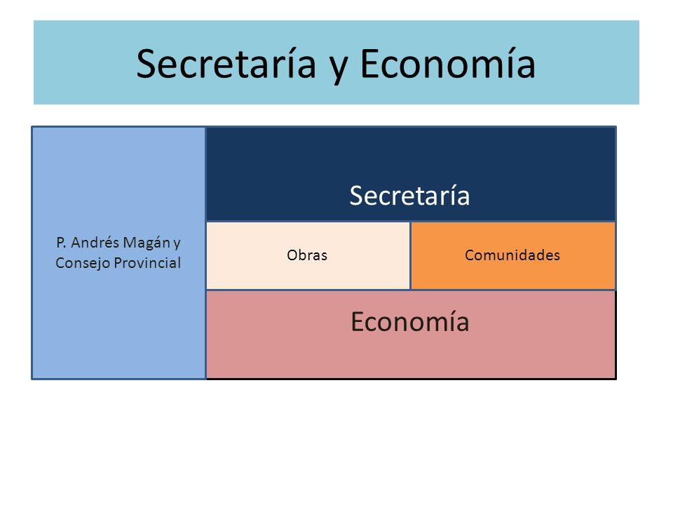 Secretaría y Economía Secretaría Economía P. Andrés Magán y Consejo Provincial ObrasComunidades