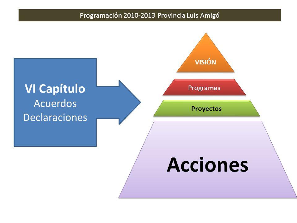 Programación 2010-2013 Provincia Luis Amigó VI Capítulo Acuerdos Declaraciones VISIÓN Programas Proyectos Acciones