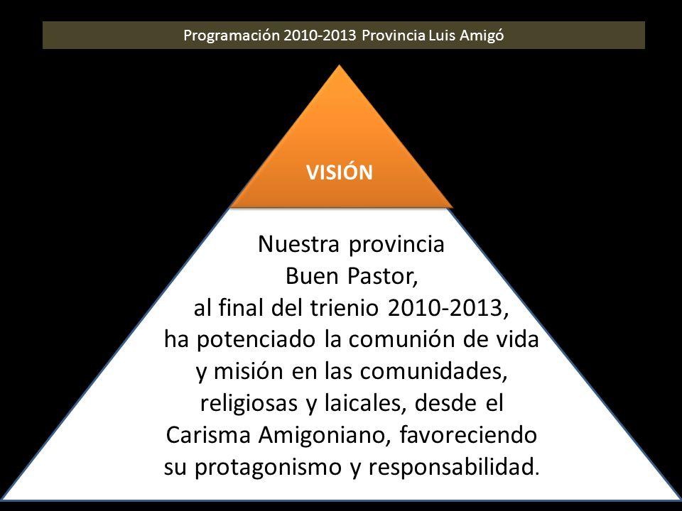 VISIÓN Programación 2010-2013 Provincia Luis Amigó Nuestra provincia Buen Pastor, al final del trienio 2010-2013, ha potenciado la comunión de vida y