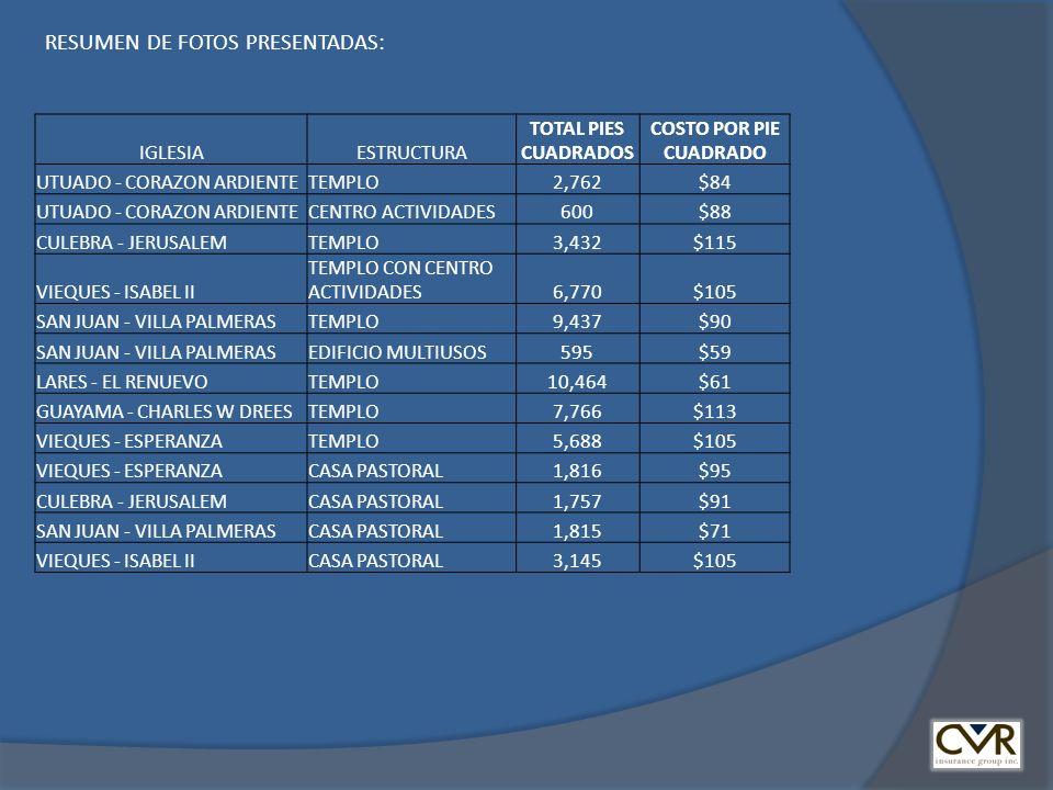 RESUMEN DE FOTOS PRESENTADAS: IGLESIAESTRUCTURA TOTAL PIES CUADRADOS COSTO POR PIE CUADRADO UTUADO - CORAZON ARDIENTETEMPLO2,762$84 UTUADO - CORAZON A