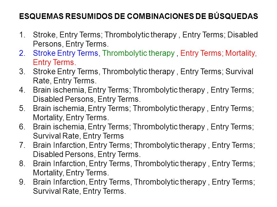 ESQUEMAS RESUMIDOS DE COMBINACIONES DE BÚSQUEDAS 1.Stroke, Entry Terms; Thrombolytic therapy, Entry Terms; Disabled Persons, Entry Terms.