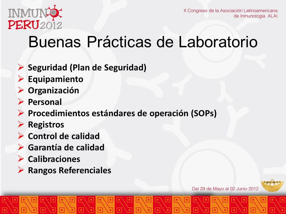 Buenas Prácticas de Laboratorio Seguridad (Plan de Seguridad) Equipamiento Organización Personal Procedimientos estándares de operación (SOPs) Registr